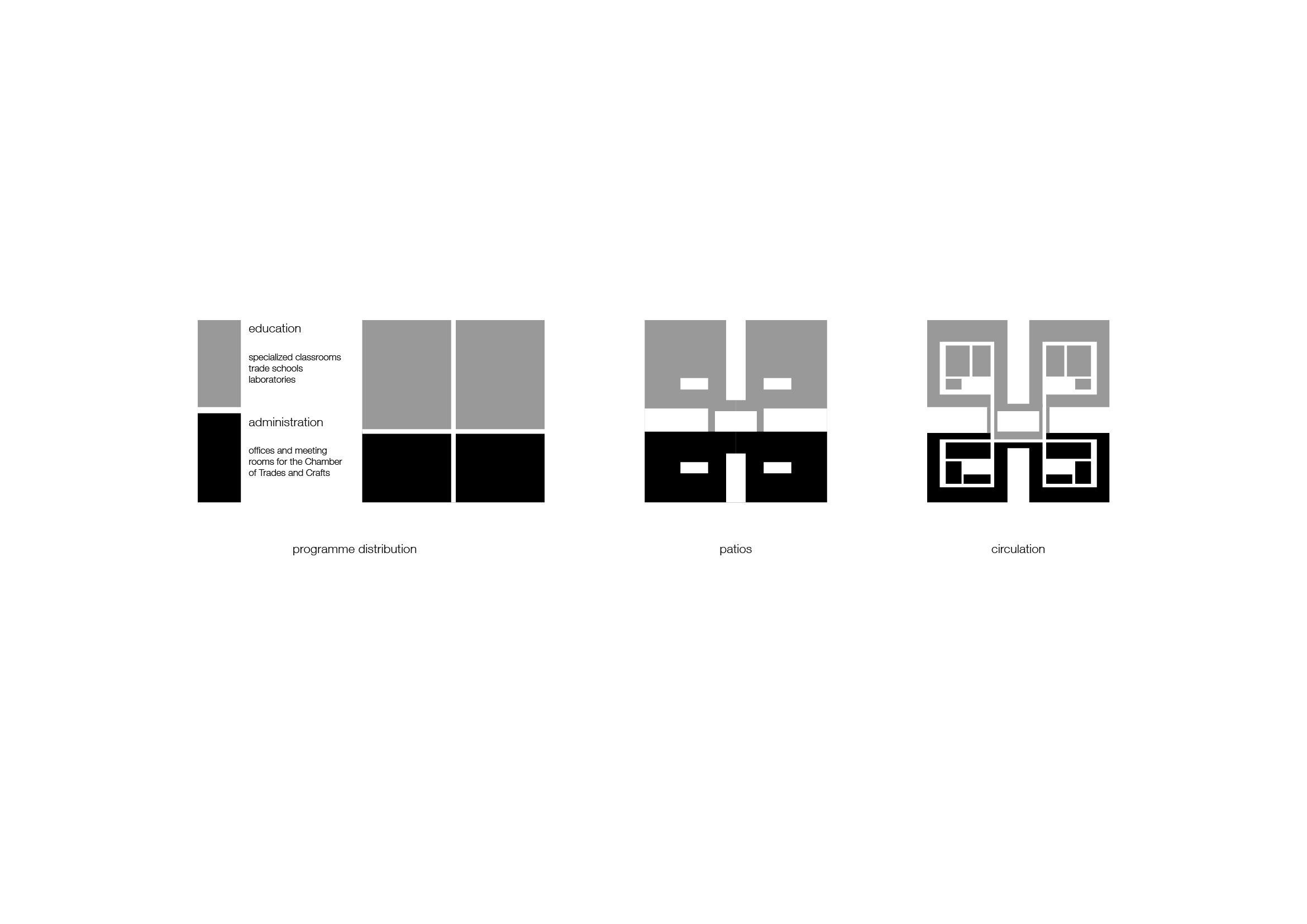 The multifunctional building is divided over the different users. KAAN Architecten}