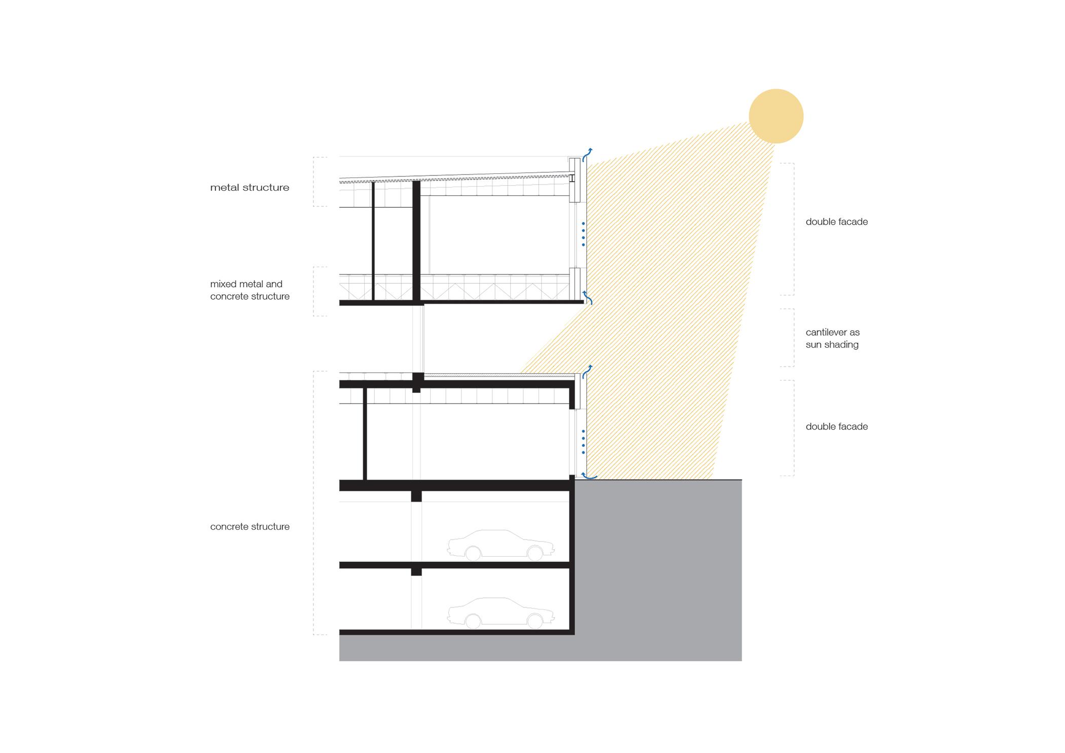 Cross section of the façade KAAN Architecten}