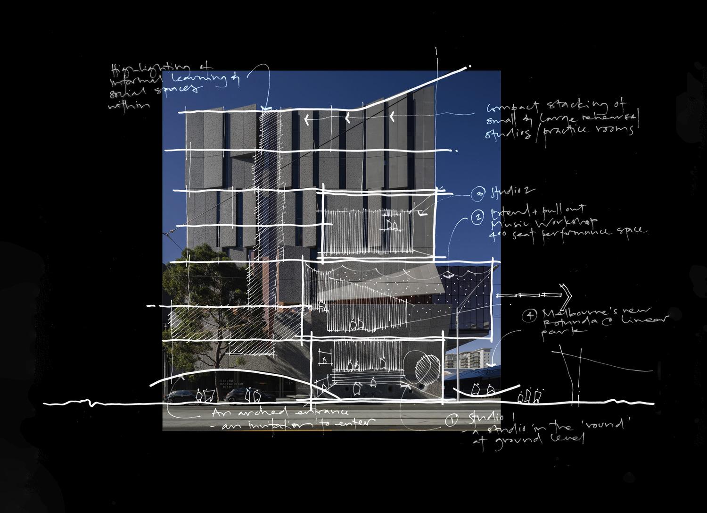 Facade diagram John Wardle Architects}