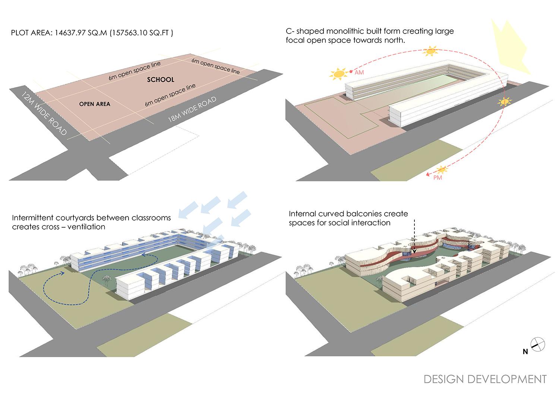 concept sheet SANJAY PURI ARCHITECTS}