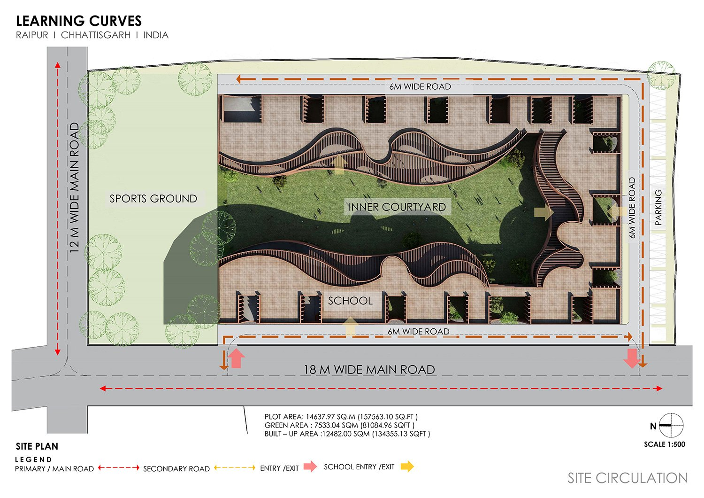 site plan SANJAY PURI ARCHITECTS}