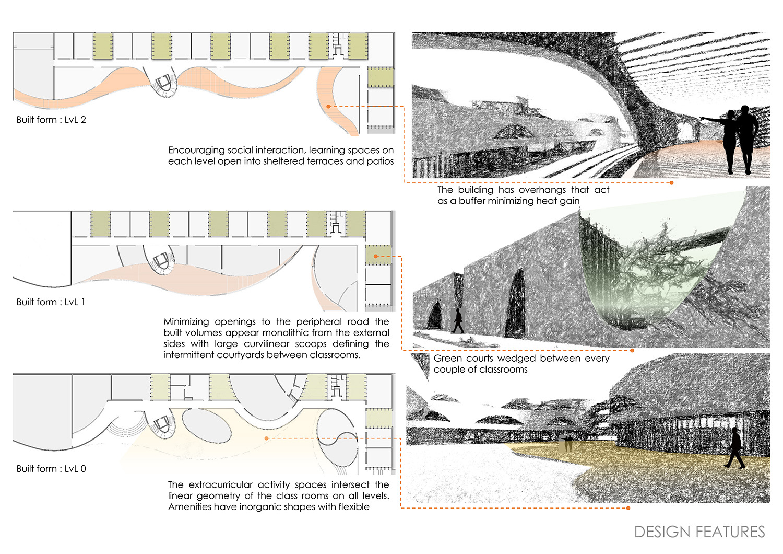 design features SANJAY PURI ARCHITECTS}