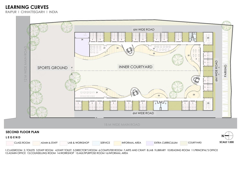 Second Floor Plan SANJAY PURI ARCHITECTS}