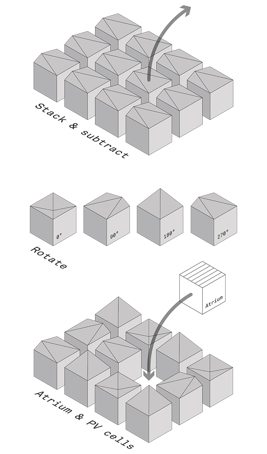 Building Block Concept FaulknerBrowns Architects}