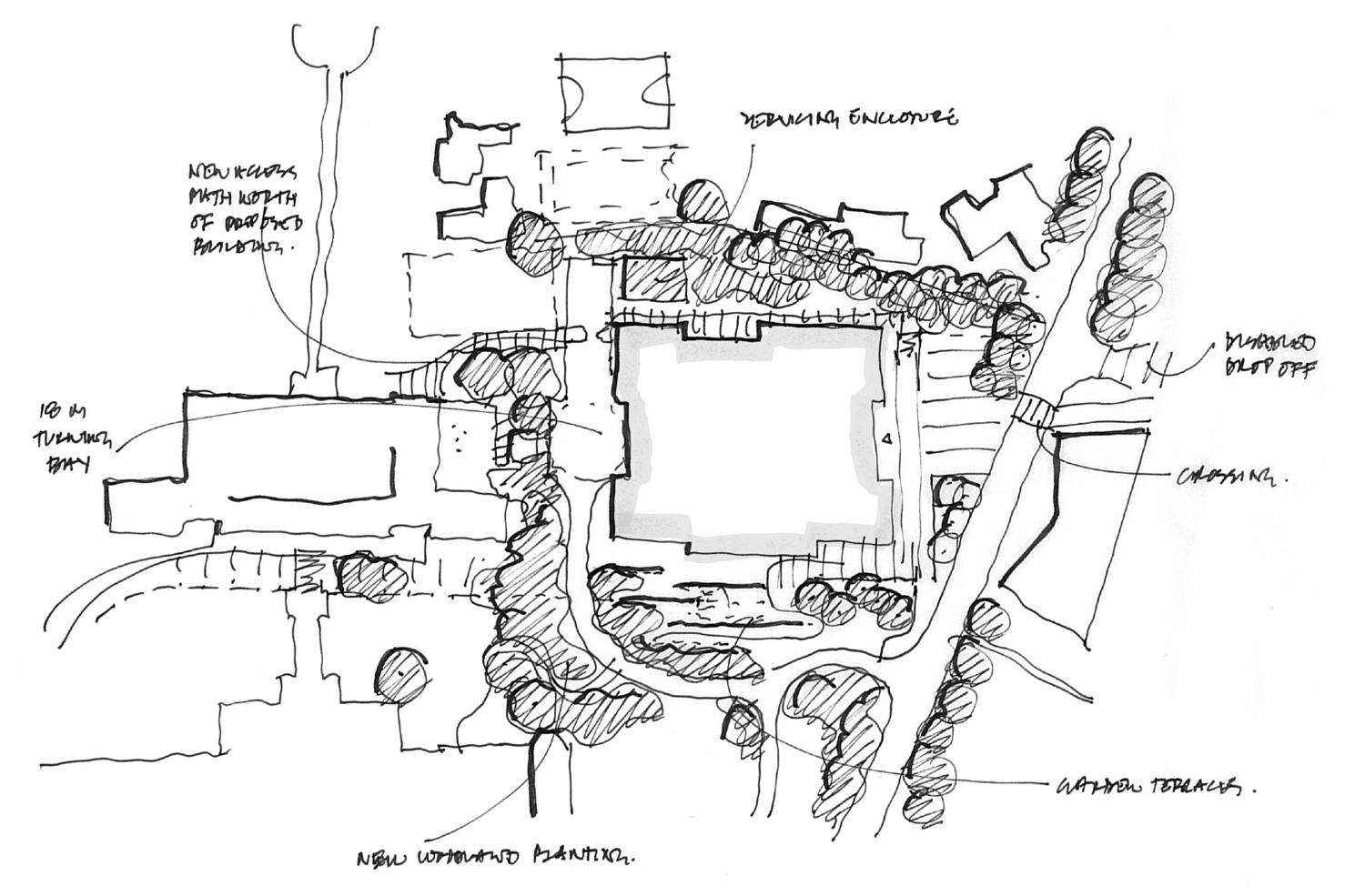 Sketch Plan Land Use Consultants}