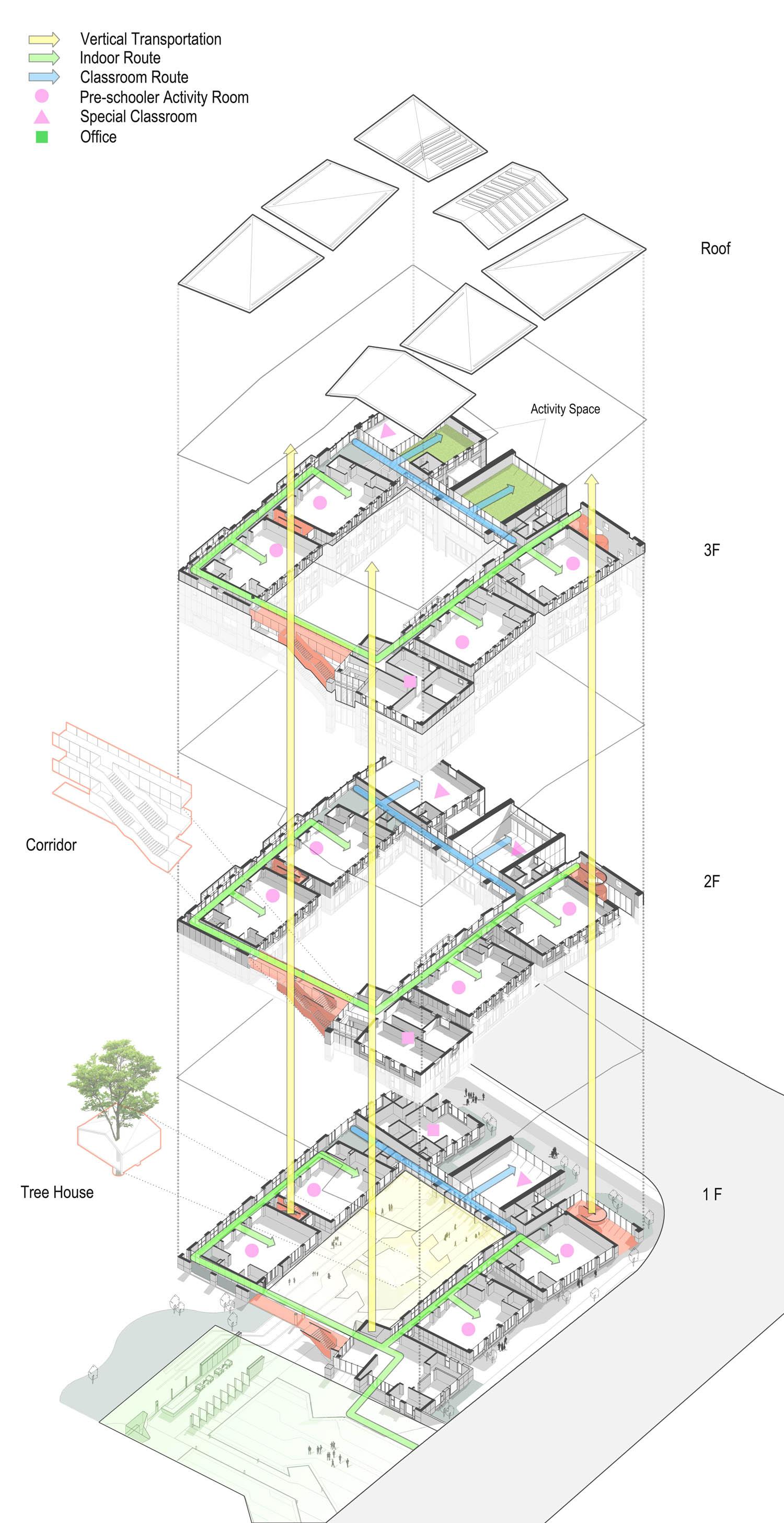 axnonometric drawing Lacime Architects}