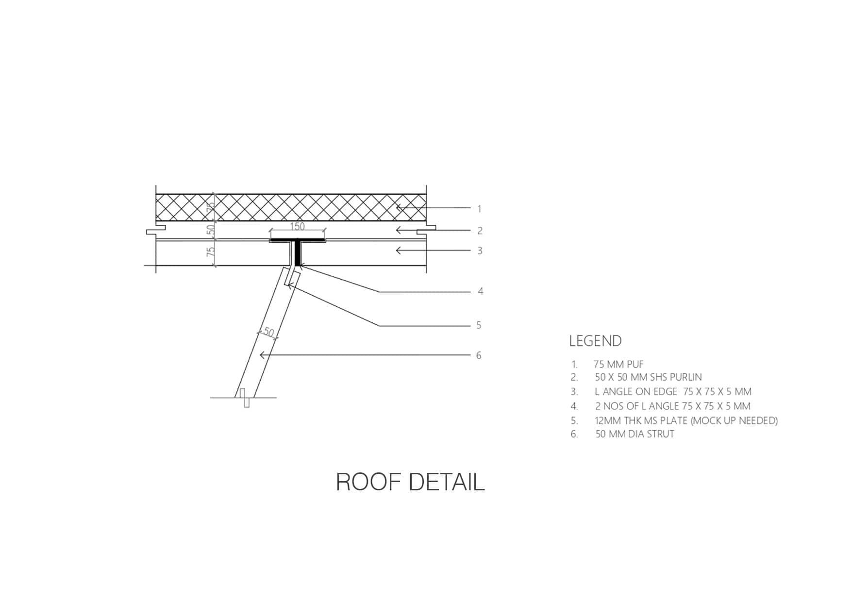 Roof detail MGA}