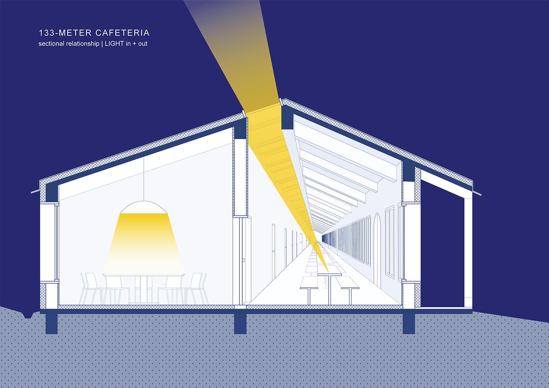10_EKATO-METER CAFETERIA_Light Out Diagram STUDIO QI}