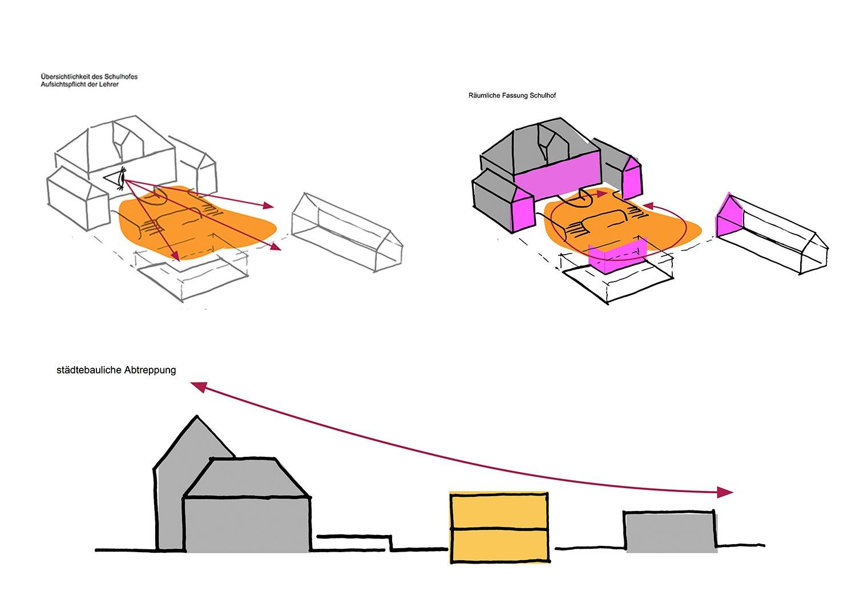 concept sketches Liebel/Architekten BDA}