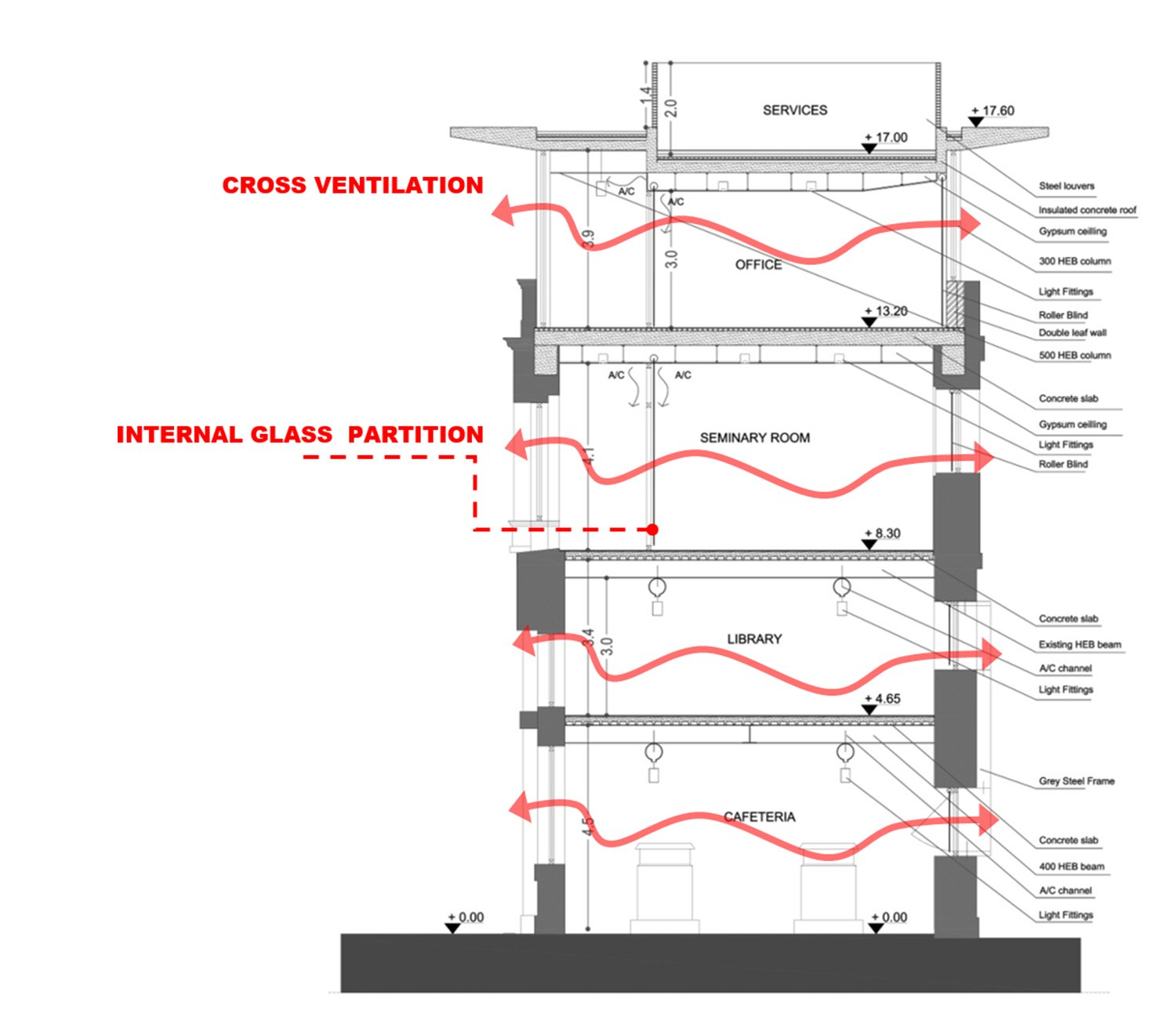 Sections Edwin Mintoff Architects}