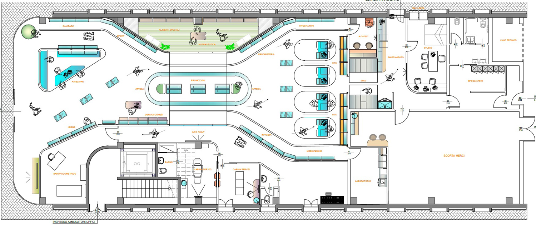 Plan SCA Architecture}