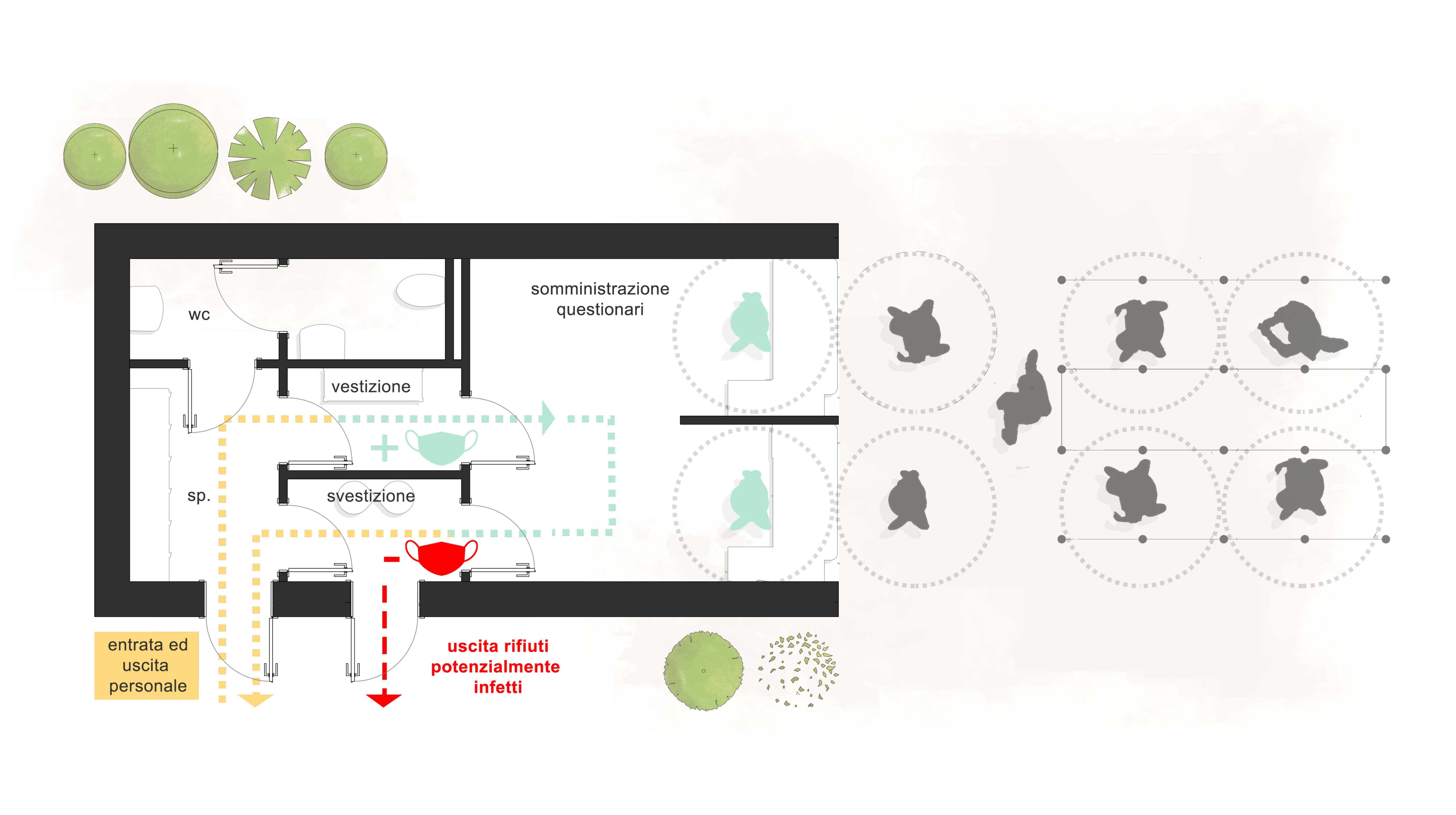 uSafe Lab - Focus: gli spogliatoi del personale Binini Partners - Archilinea}