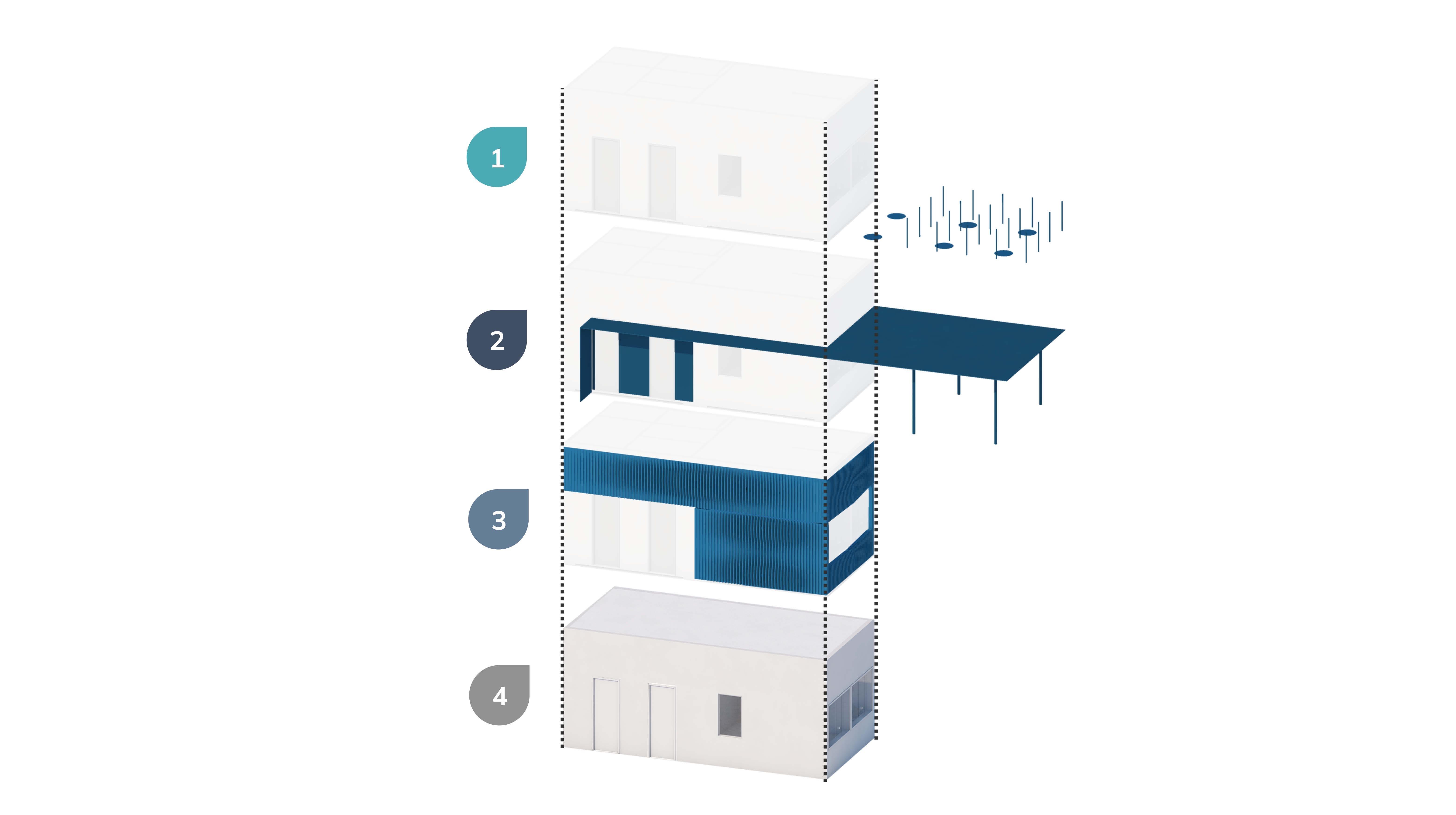 uSafe Lab - Una soluzione modulare per ripartire in sicurezza Binini Partners - Archilinea}