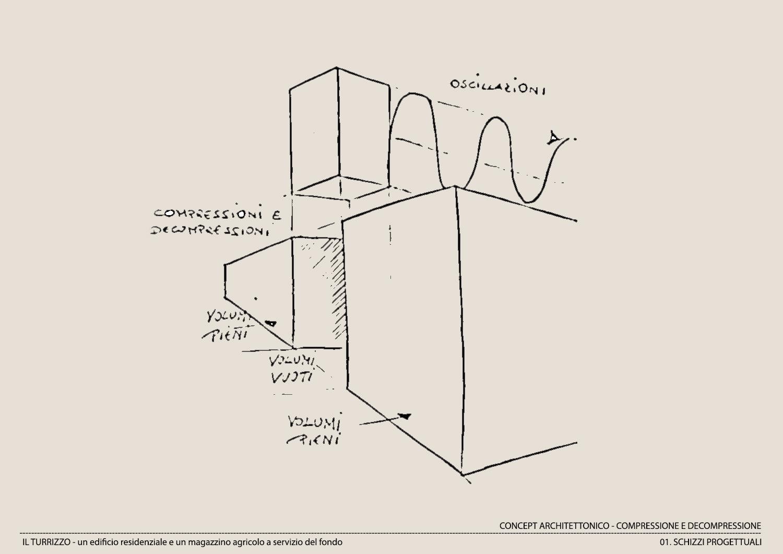 CONCEPT ARCHITETTONICO-COMPRESSIONE E DECOMPRESSIONE Moduslab Architecture&Interior design}