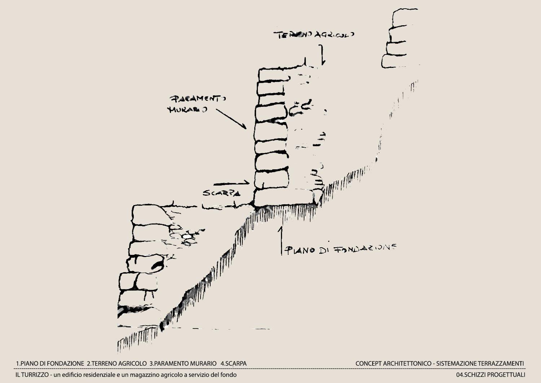 CONCEPT ARCHITETTONICO-SISTEMAZIONE TERRAZZAMENTI Moduslab Architecture&Interior design}