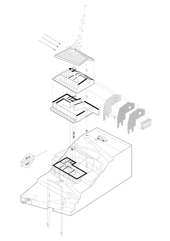Axonometrie and design concept Yonder - Architektur und Design}