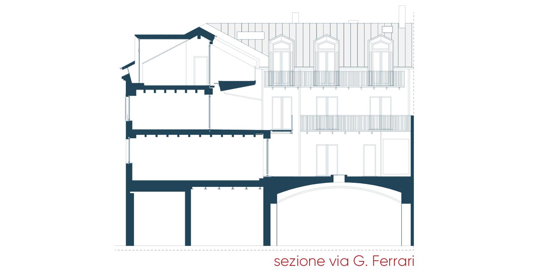 Sezione Via Ferrari G*AA}