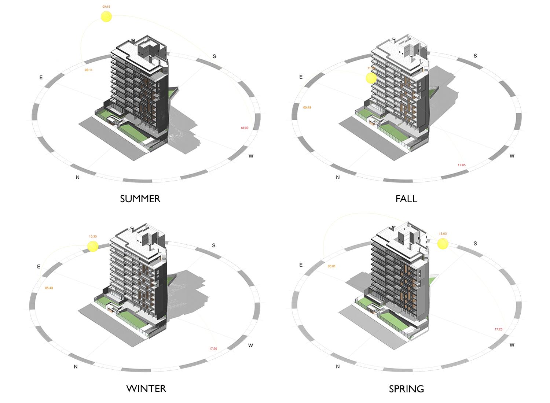 Solar Analysis Torres Arquitetos}