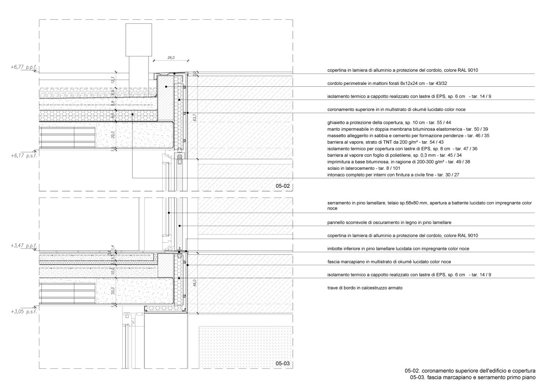 Nodi tipici di facciata Noname Studio S.r.l.s.}