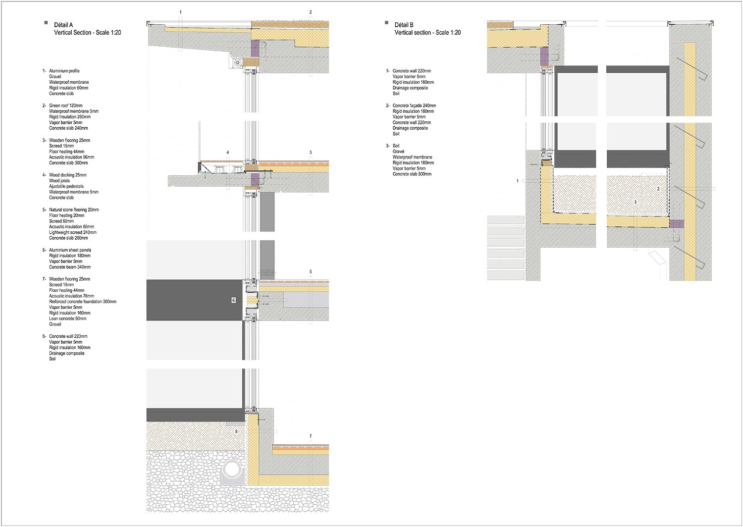 details A and B Rodolphe Mertens Architects}