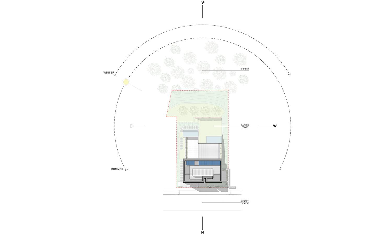 orientation sun Beng Architectes Associés}