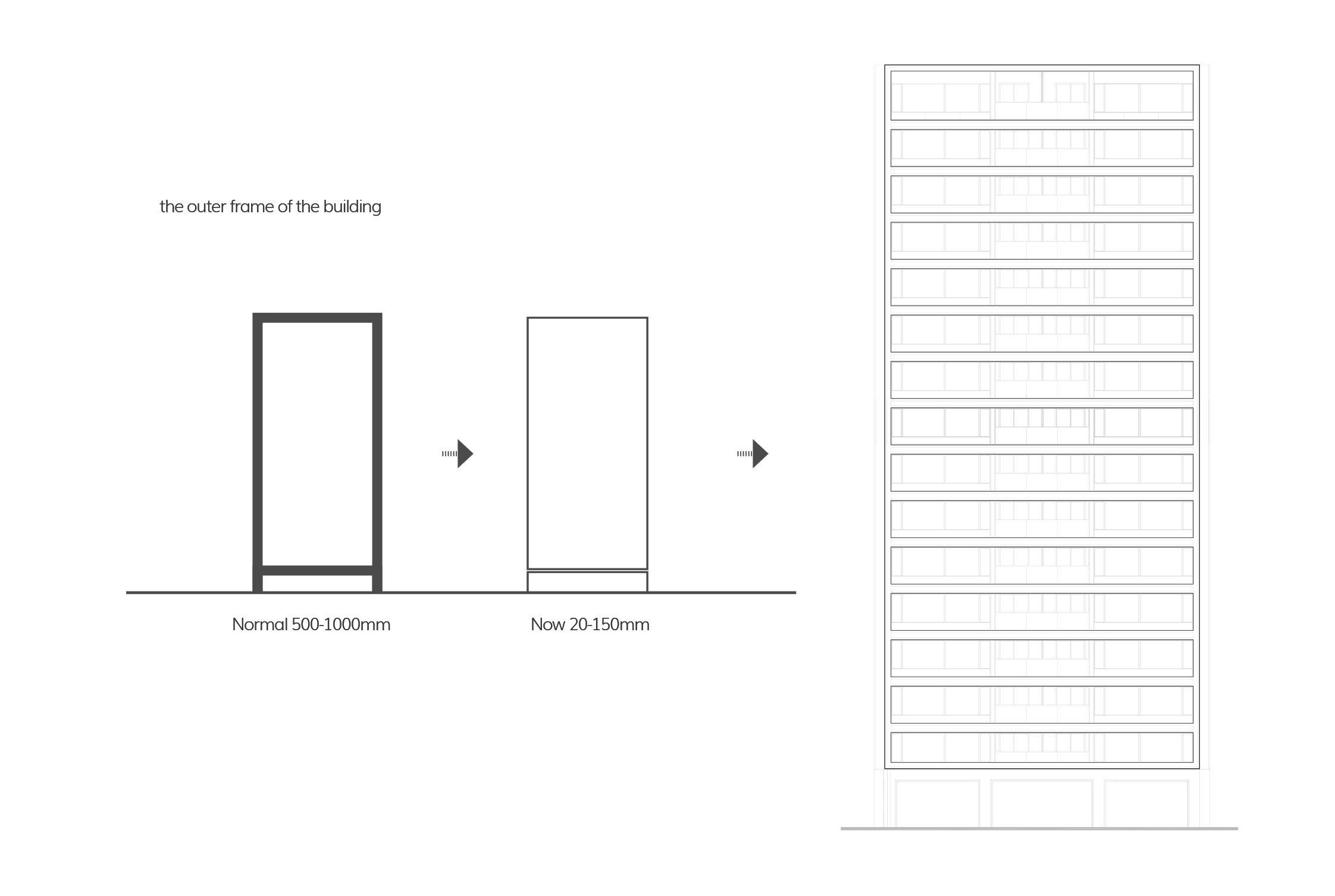 facade analysis gad · line+ studio}