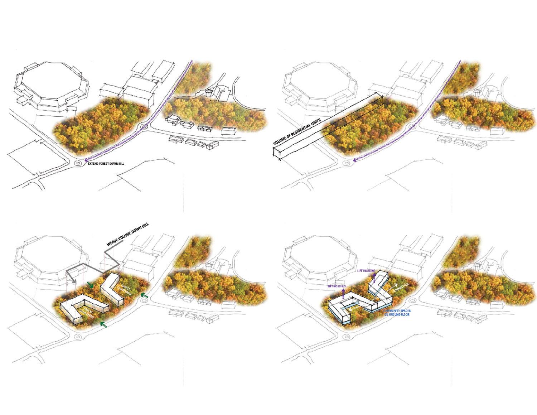 Campus Concept Leers Weinzapfel Associates}