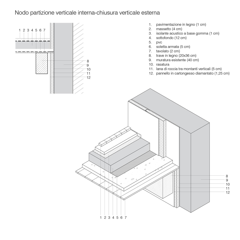 Nodo partizione verticale interna-chiusura verticale esterna Stefano Piraccini}