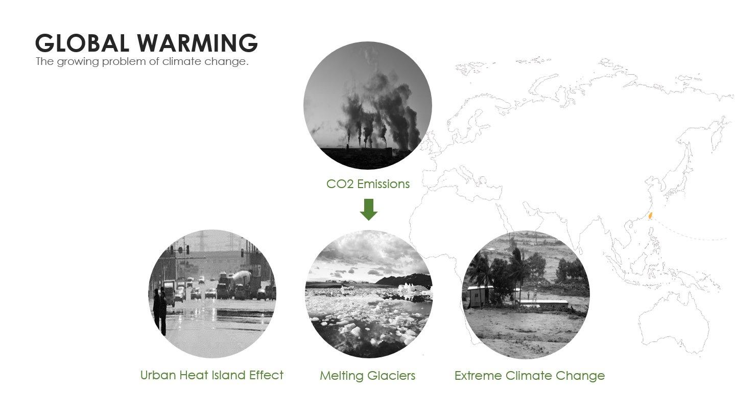 GLOBAL WARMING Chain10 Architecture & Interior Design Institute}