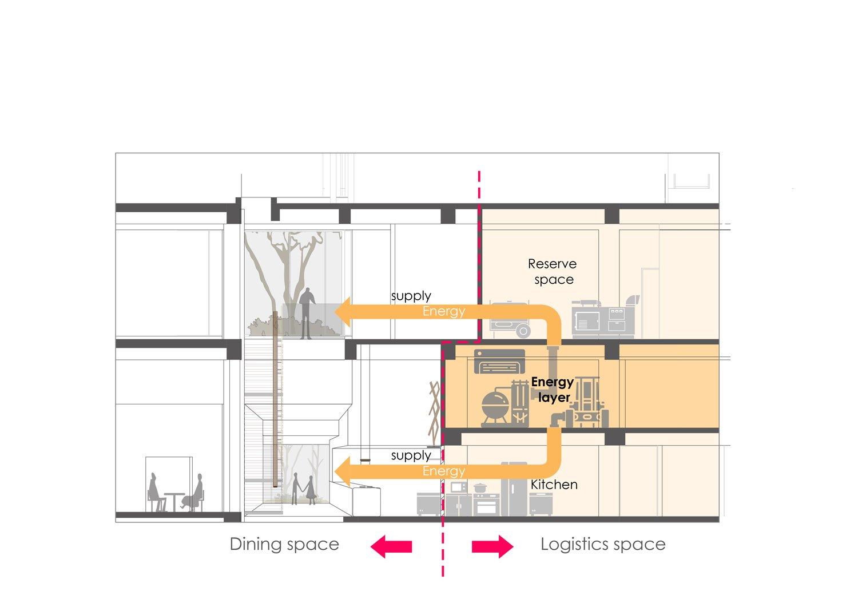 section Chain10 Architecture & Interior Design Institute}