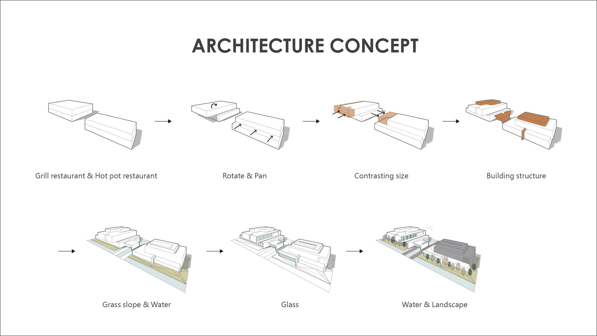 ARCHITECTURE CONCEPT Chain10 Architecture & Interior Design Institute}