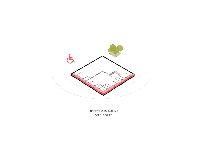 Universal circulation and green pocket. IDIN Architects}