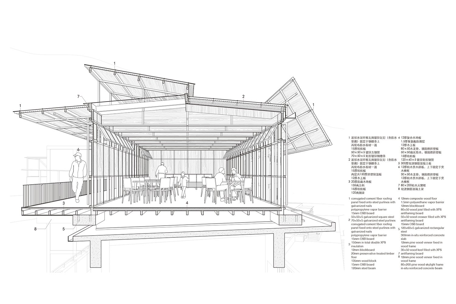 Detailed Section Perspective of the Rooftop Canteen Atelier XUK}