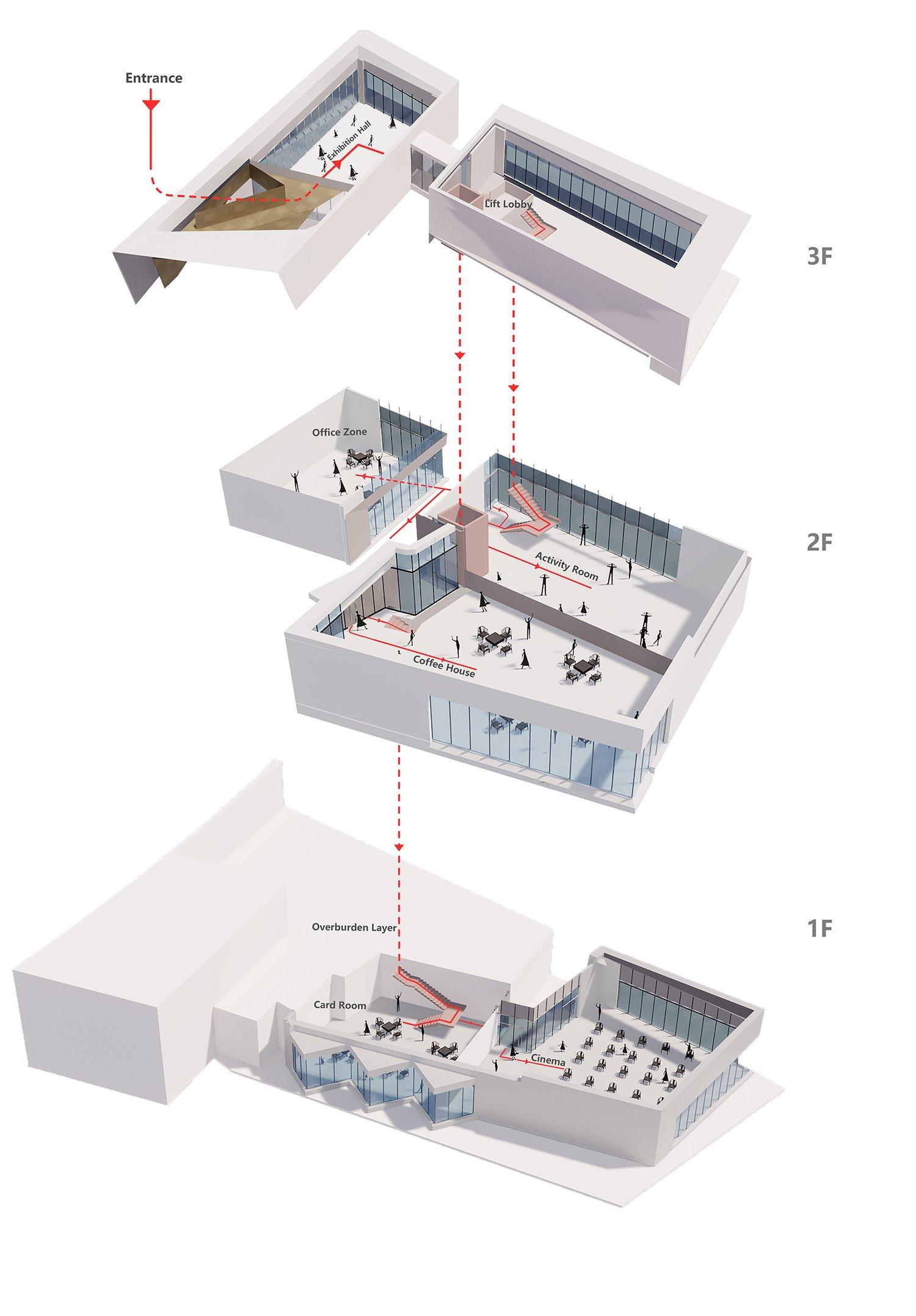 Interior Flow Challenge Design}