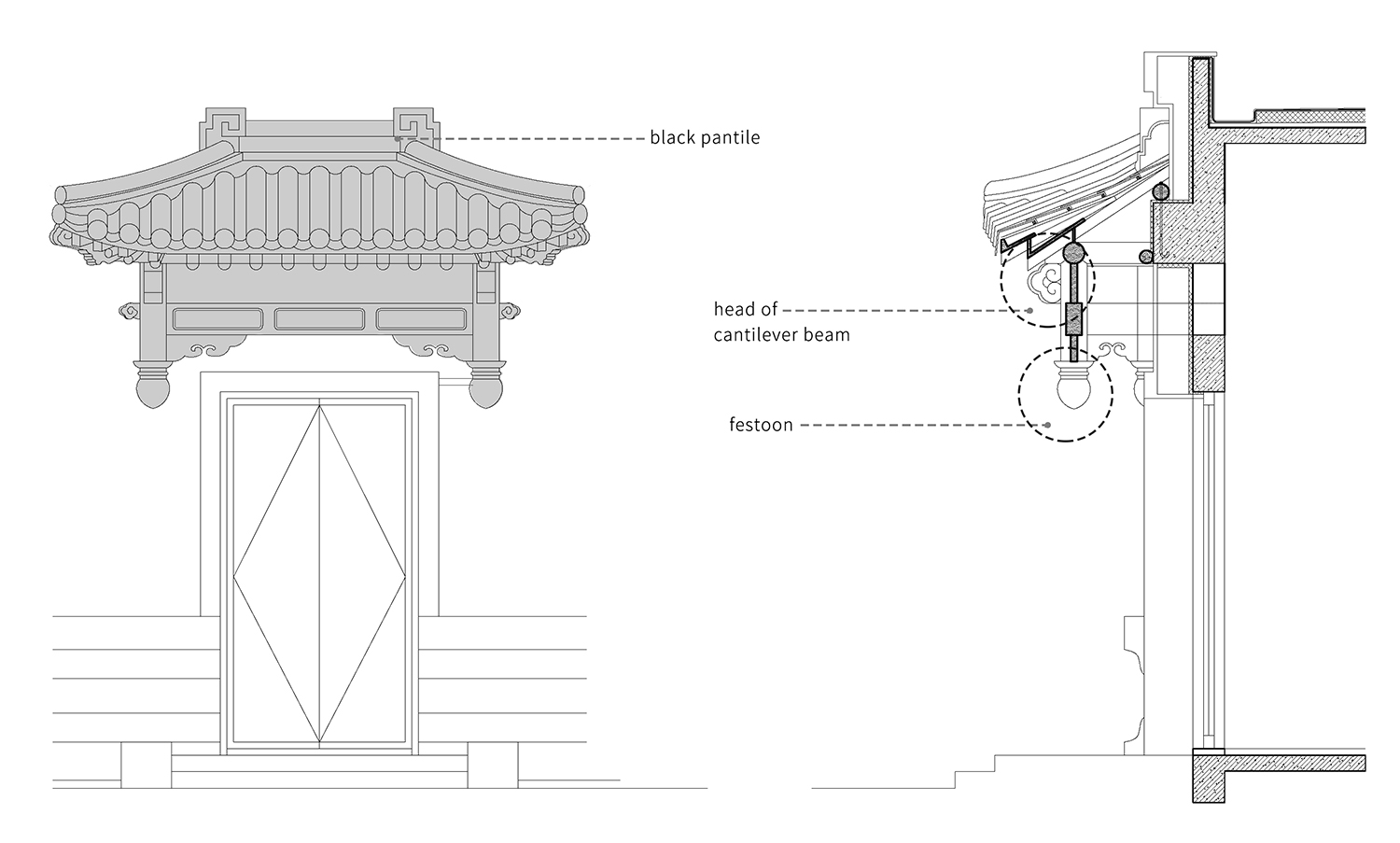 Details of festooned gate The Architectural Design & Research Institute of Zhejiang University}