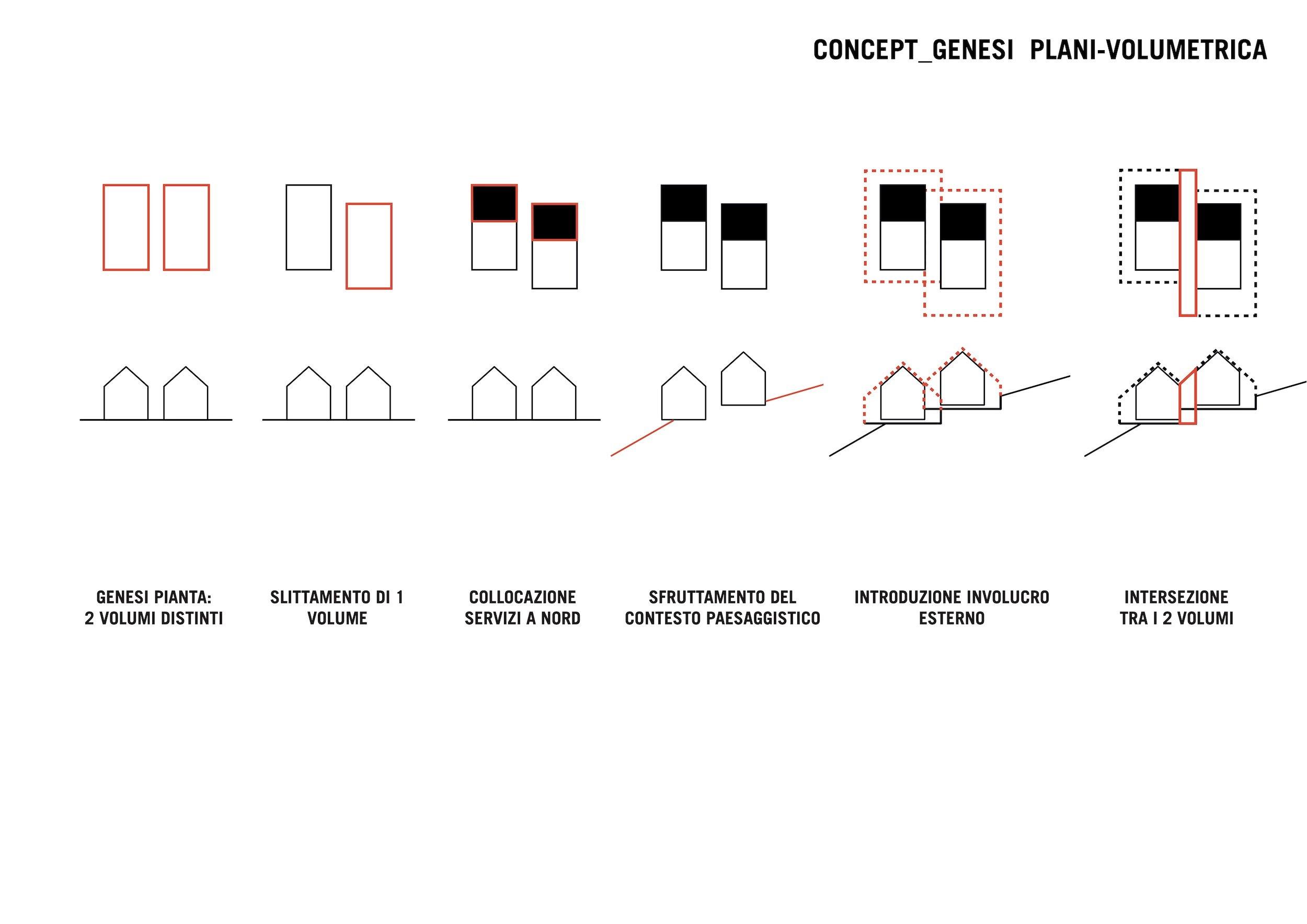 Concept GEZA Architettura}
