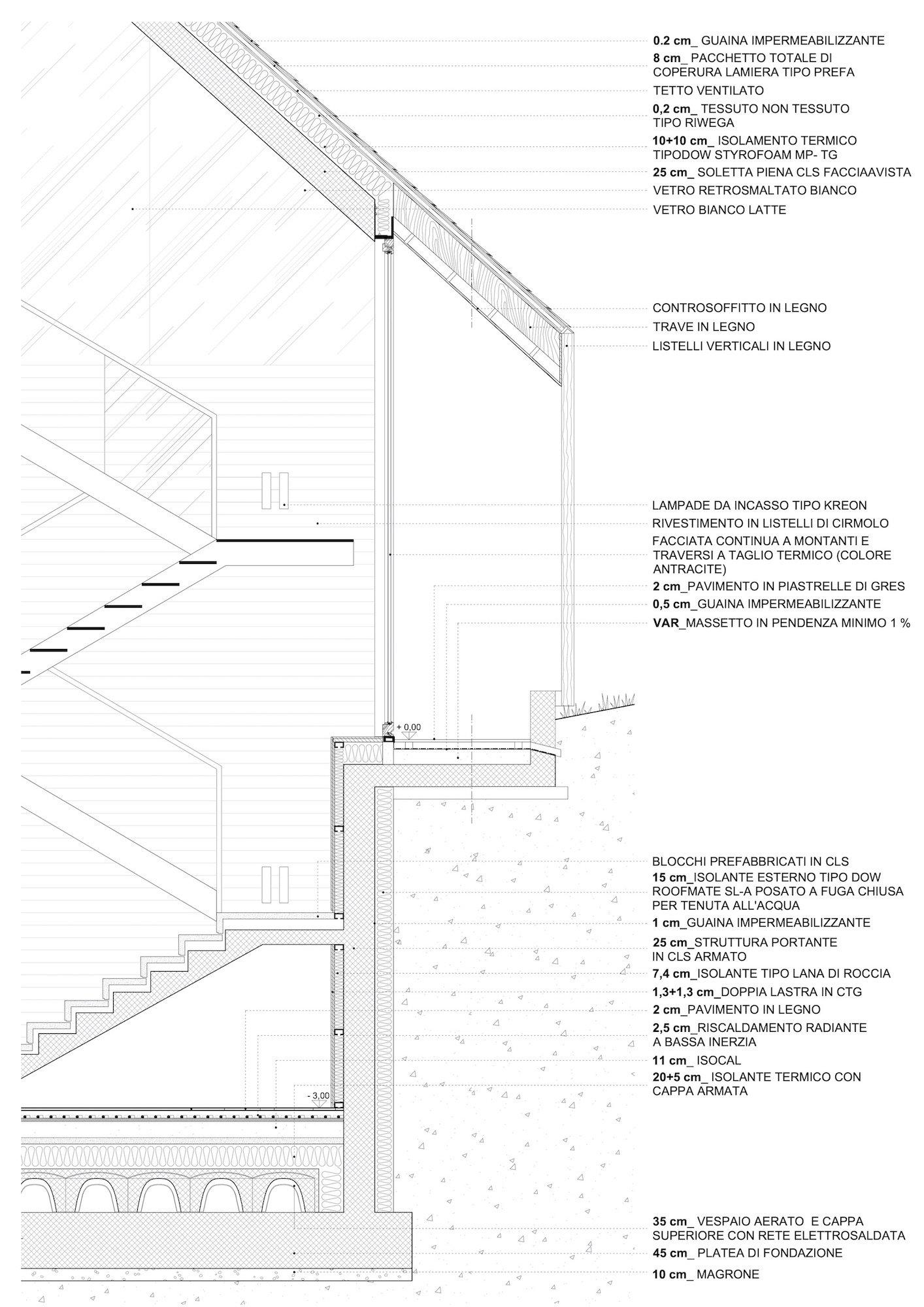 Details GEZA Architettura}