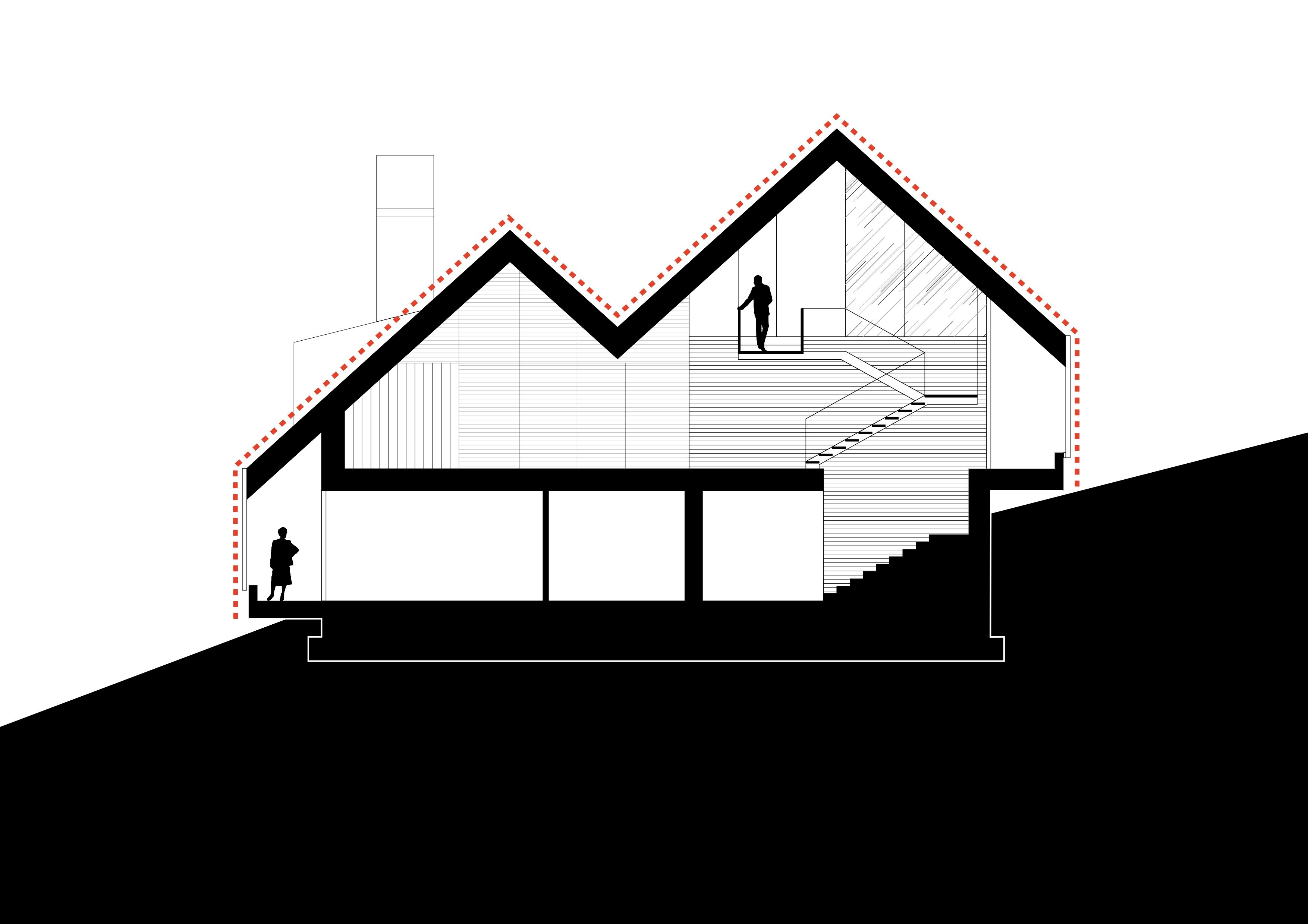 Sections GEZA Architettura}