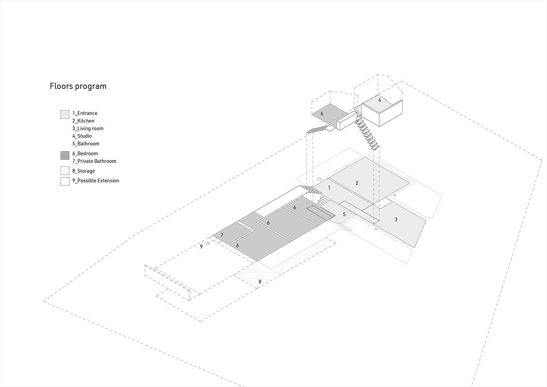 Floor Program diagram Plasma Studio}