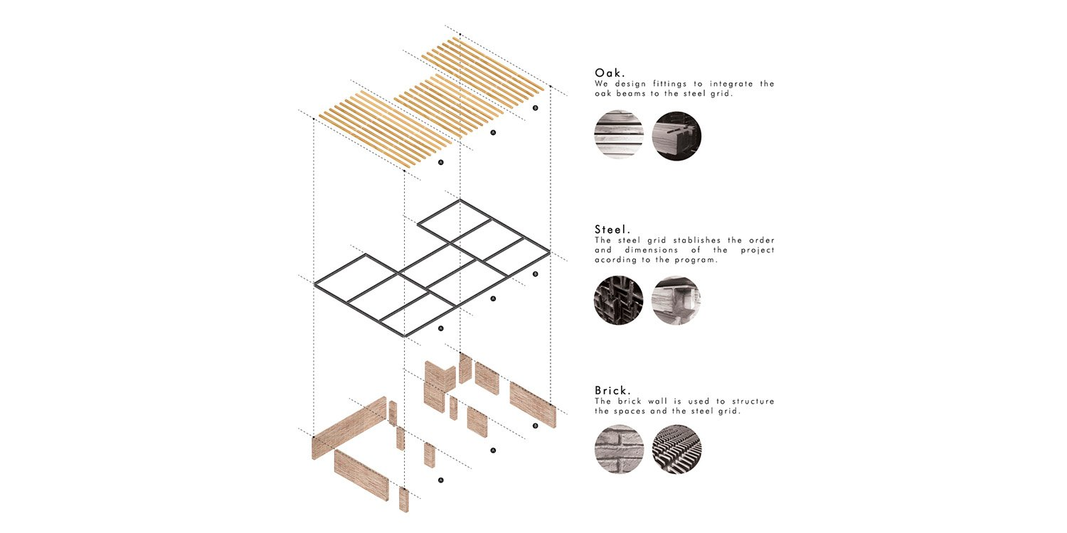 Axonometric of the construction systems Jofre Roca arquitectes}