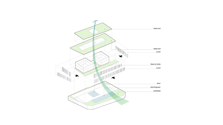 Diagram MIA Design Studio}