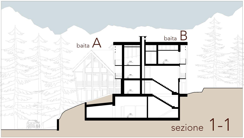 Baite Longue Vue - Sezione 1-1 AB2ER architecture}