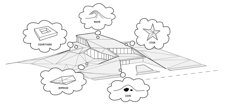 Diagram: Unconscious OPA}