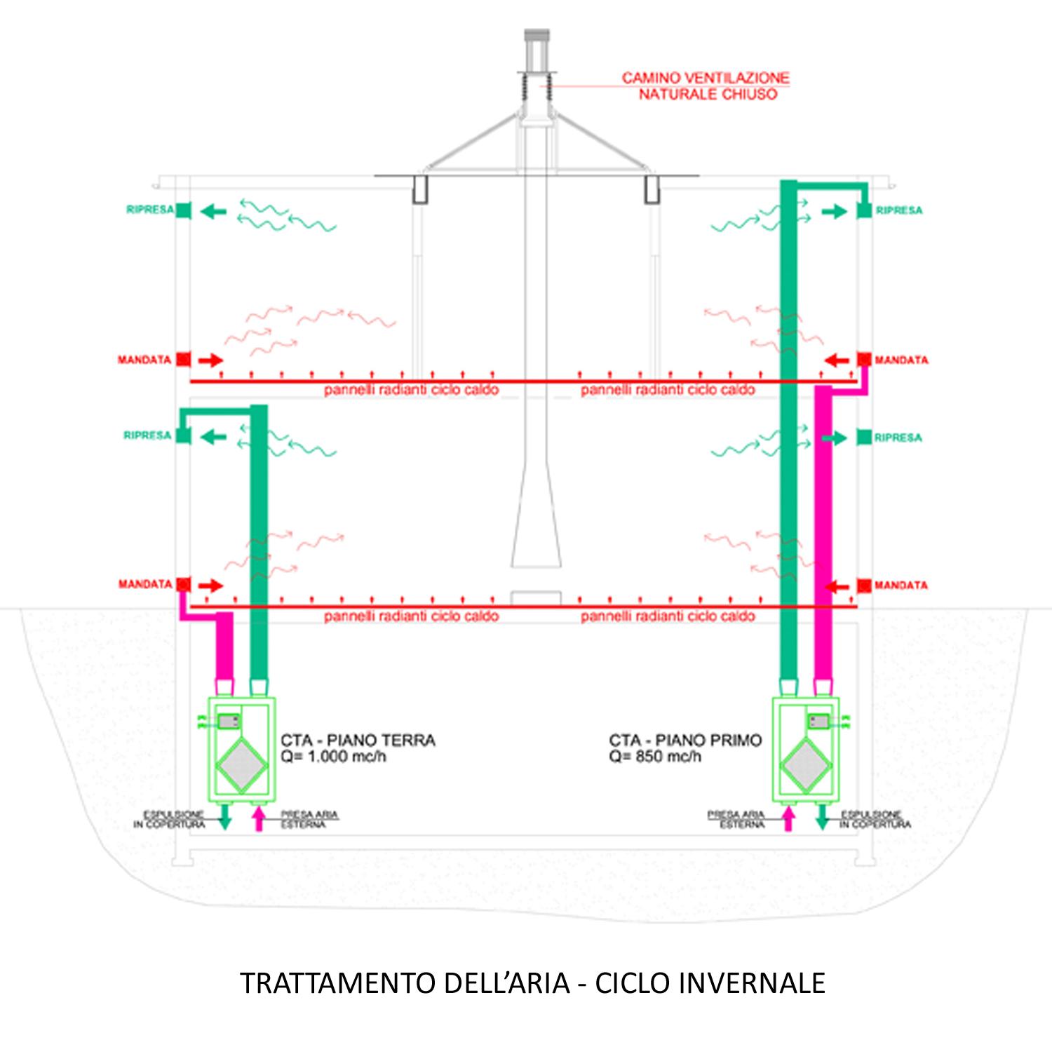 Energy diagram - winter angus fiori architects}