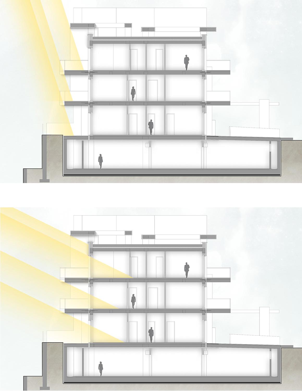 Studio degli ombreggiamenti Piero Russo - Ingegneria Architettura}