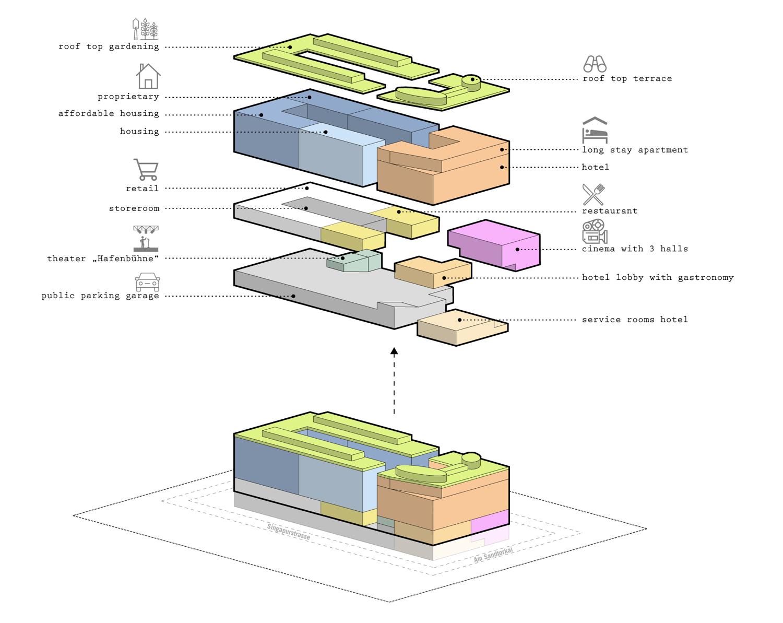 Hybrid structure blauraum}