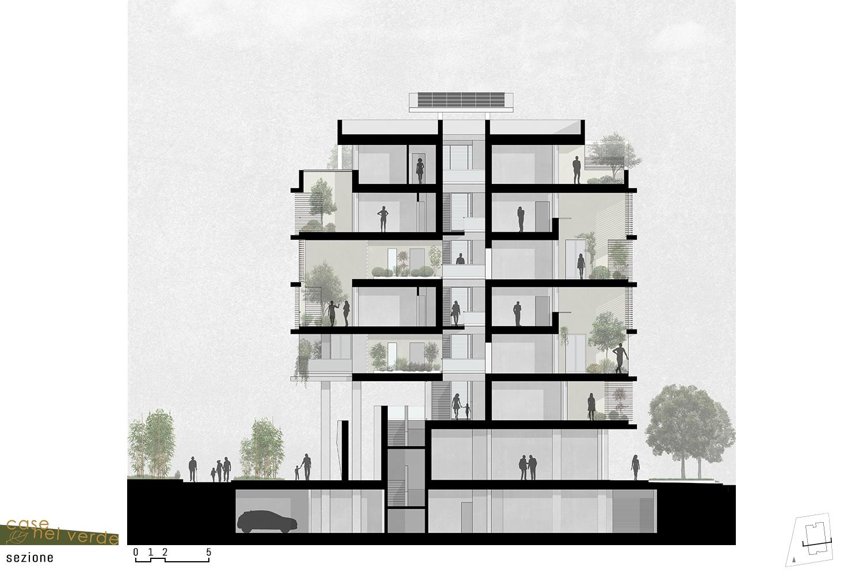 sezione PS_Architetture}