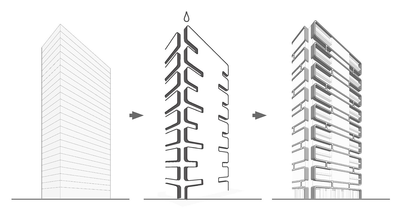 Elevation generation diagram gad · line+ studio}