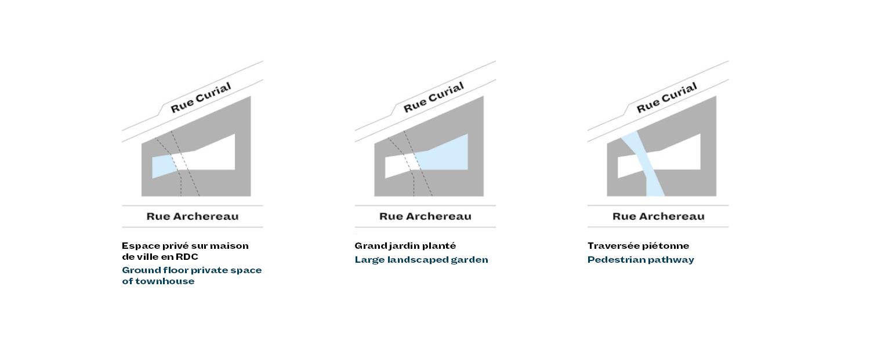 Heart sketch PETITDIDIERPRIOUX Architectes}