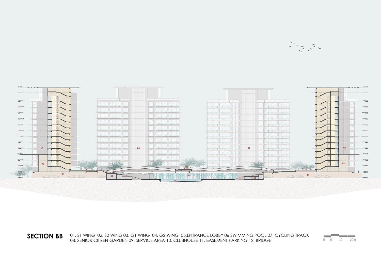 Section BB Sanjay Puri Architects}